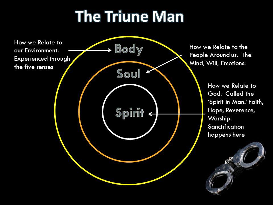 The Triune Man Body Soul Spirit