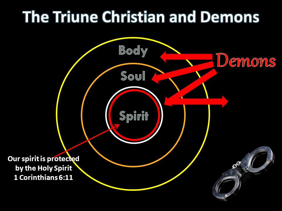 The Triune Christian and Demons