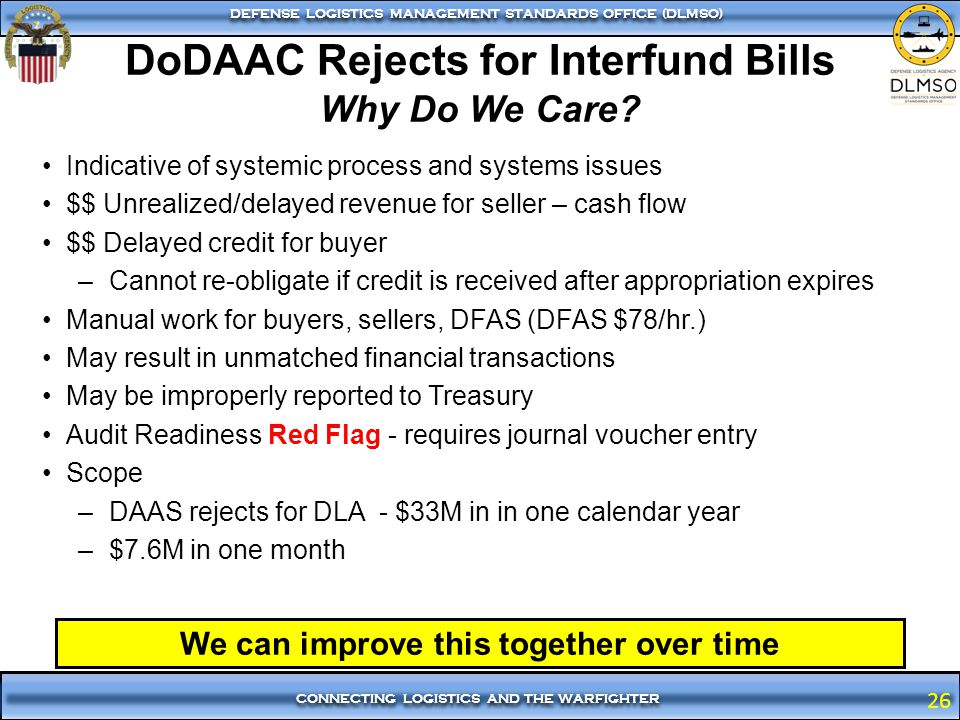 DoDAAC Rejects for Interfund Bills