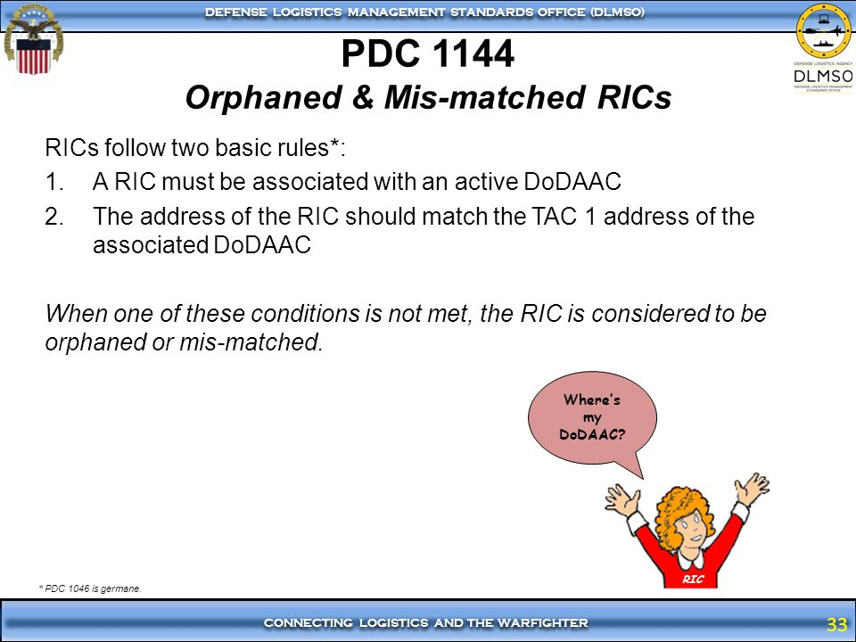 Orphaned & Mis-matched RICs