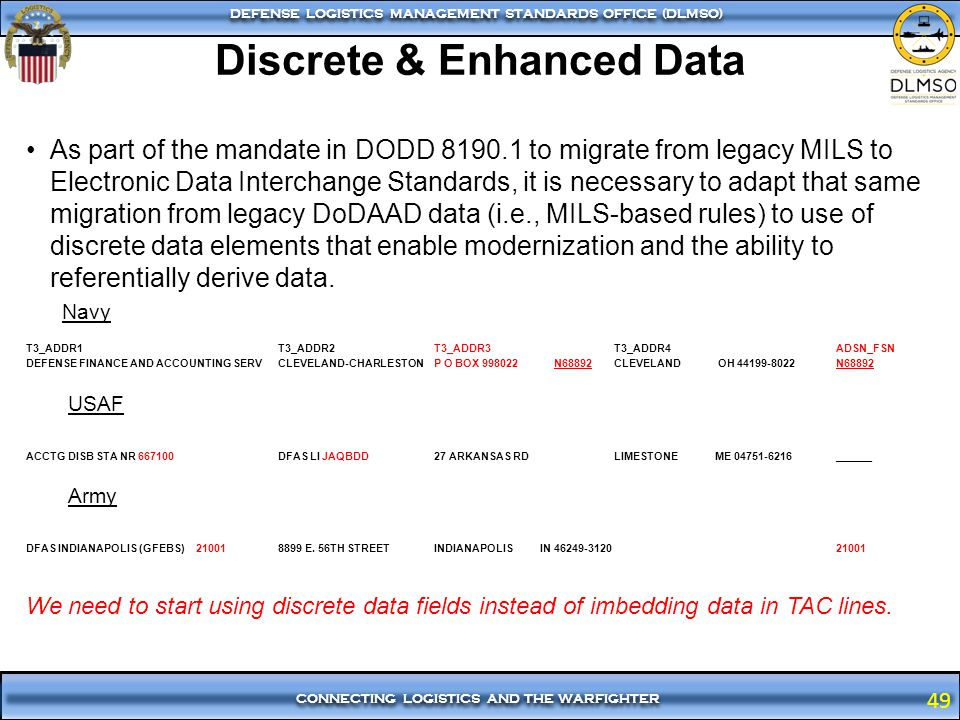 Discrete & Enhanced Data