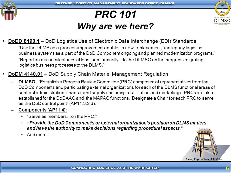 PRC 101 Why are we here DoDD 8190.1 – DoD Logistics Use of Electronic Data Interchange (EDI) Standards.