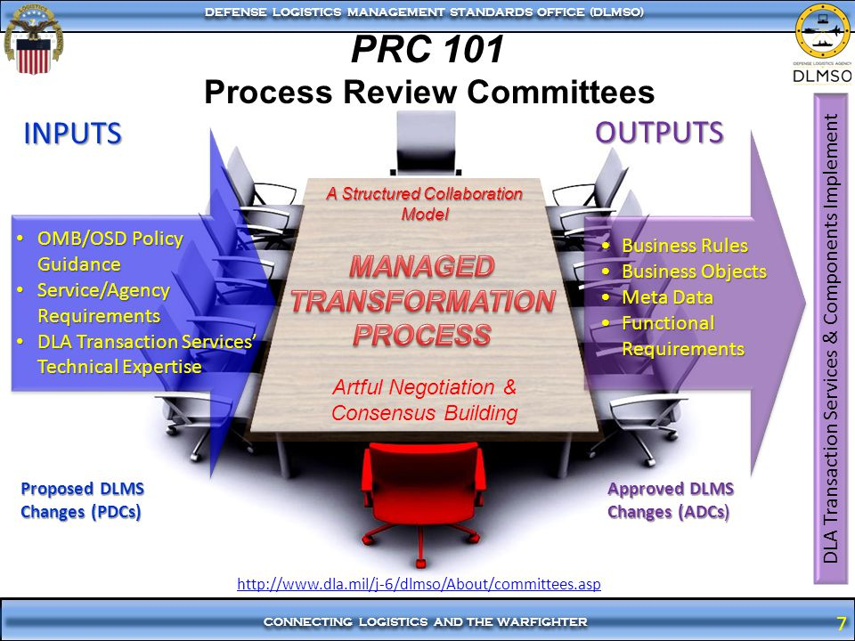 PRC 101 Process Review Committees