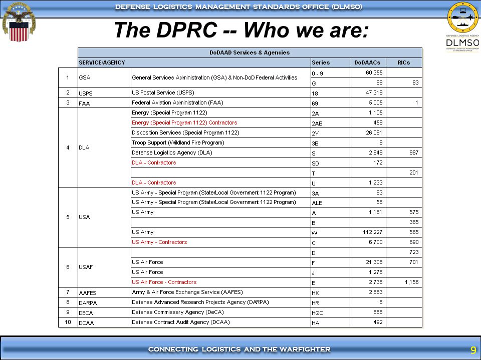 The DPRC -- Who we are: