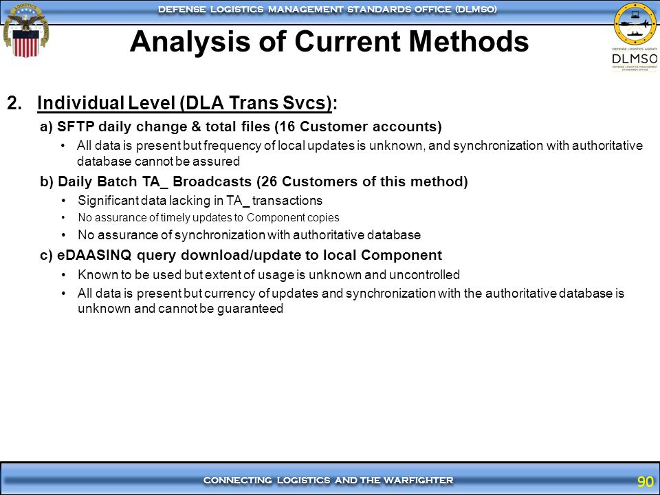 Analysis of Current Methods