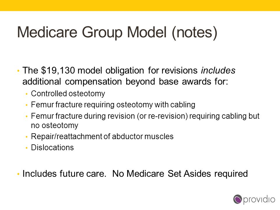 Medicare Group Model (notes)