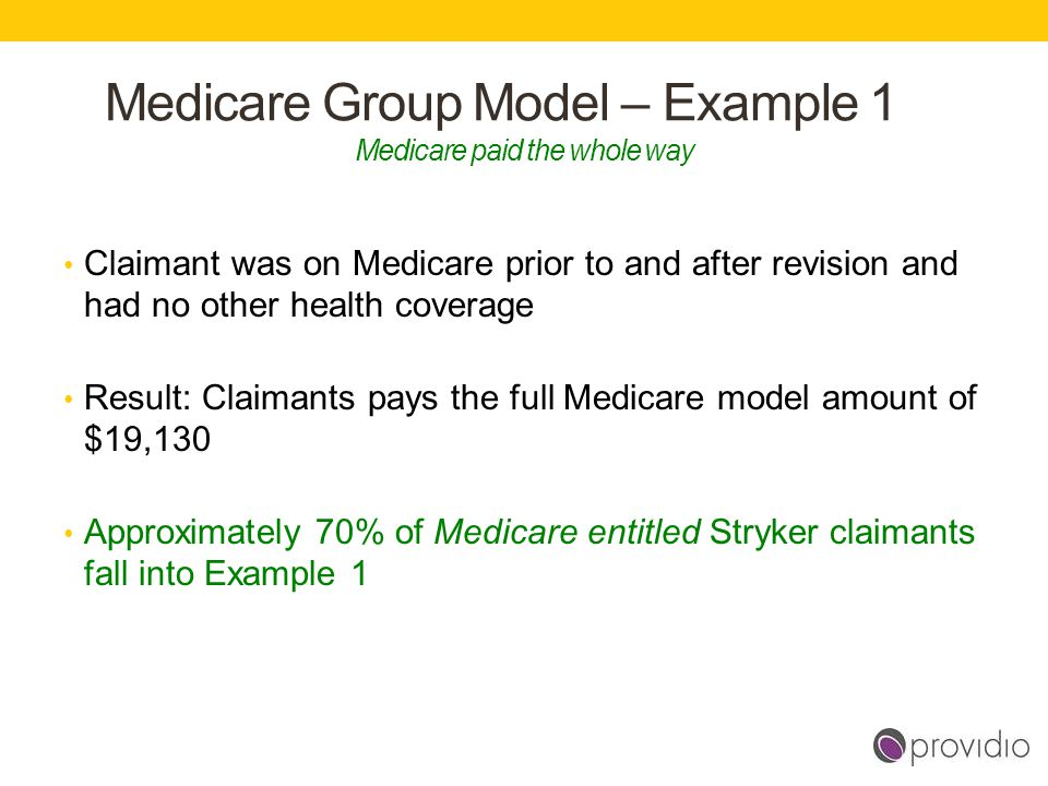 Medicare Group Model – Example 1 Medicare paid the whole way