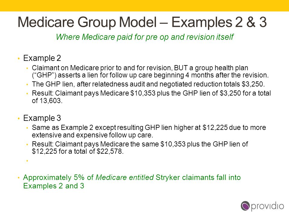 Medicare Group Model – Examples 2 & 3