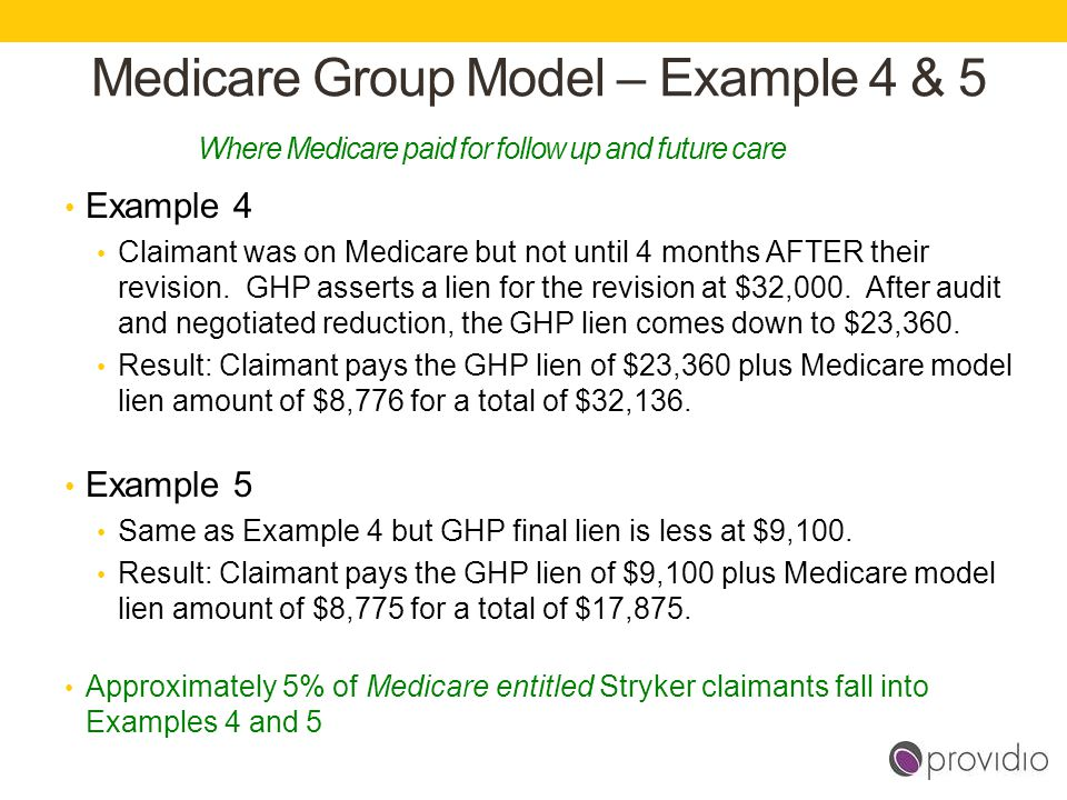 Medicare Group Model – Example 4 & 5