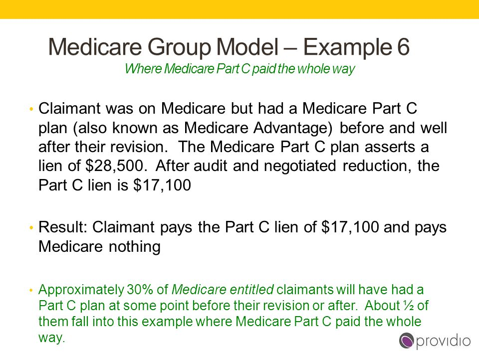 Medicare Group Model – Example 6