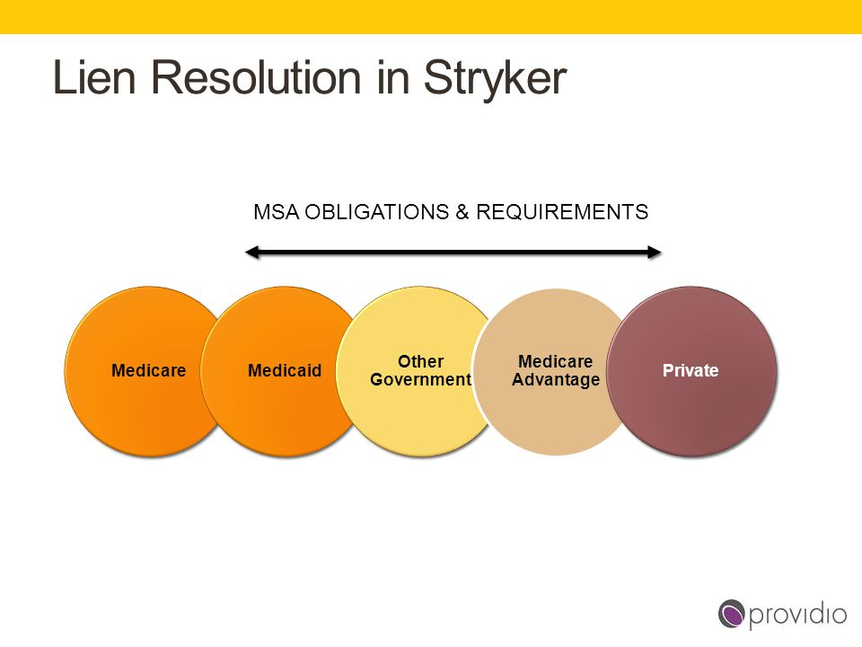 Lien Resolution in Stryker