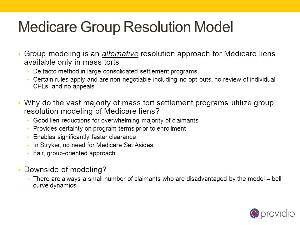 Medicare Group Resolution Model
