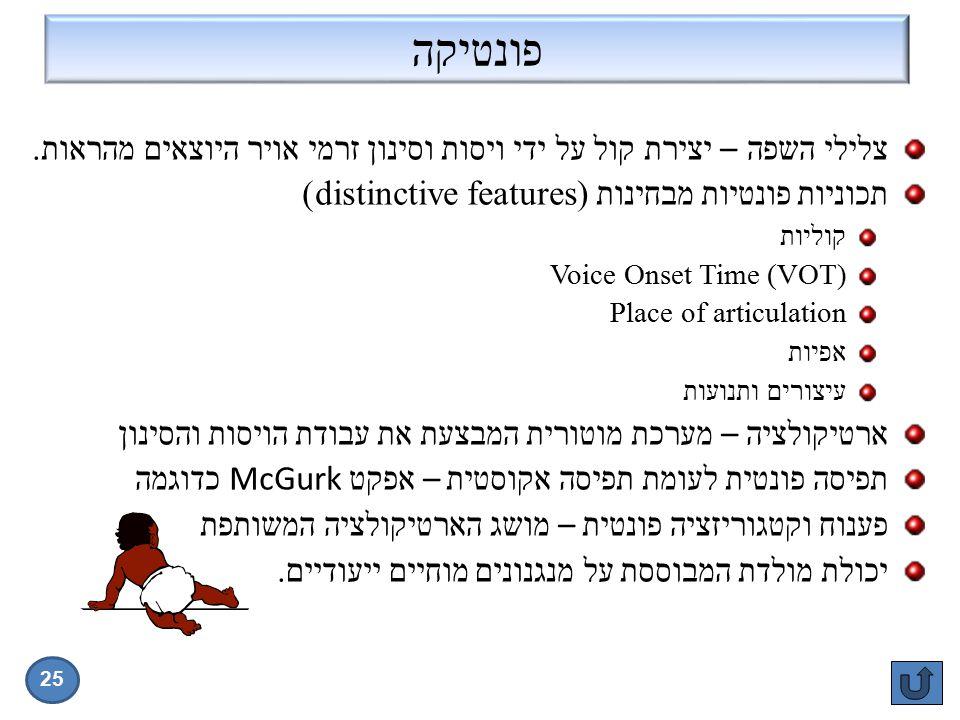 פונטיקה צלילי השפה – יצירת קול על ידי ויסות וסינון זרמי אויר היוצאים מהראות. תכוניות פונטיות מבחינות (distinctive features)