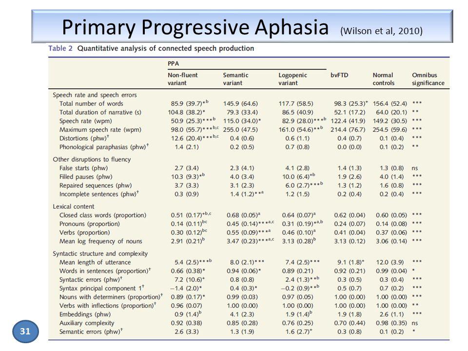 Primary Progressive Aphasia (Wilson et al, 2010)