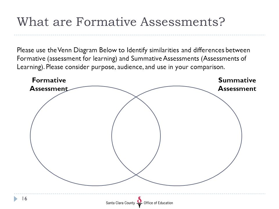 What are Formative Assessments