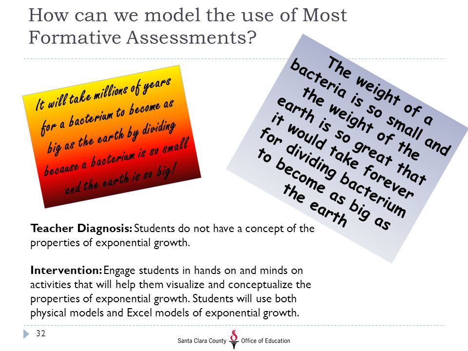 How can we model the use of Most Formative Assessments