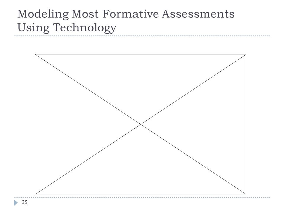 Modeling Most Formative Assessments Using Technology