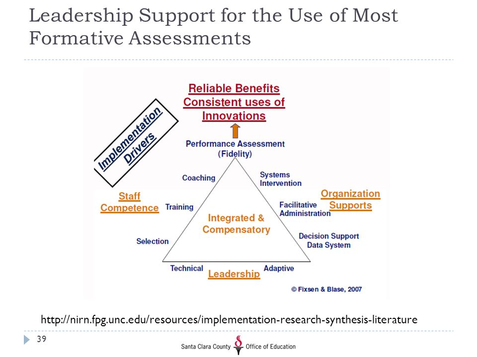 Leadership Support for the Use of Most Formative Assessments