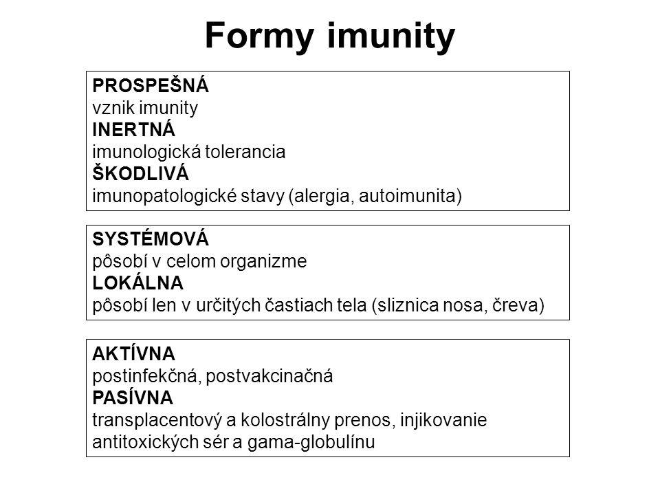 Formy imunity PROSPEŠNÁ vznik imunity INERTNÁ imunologická tolerancia