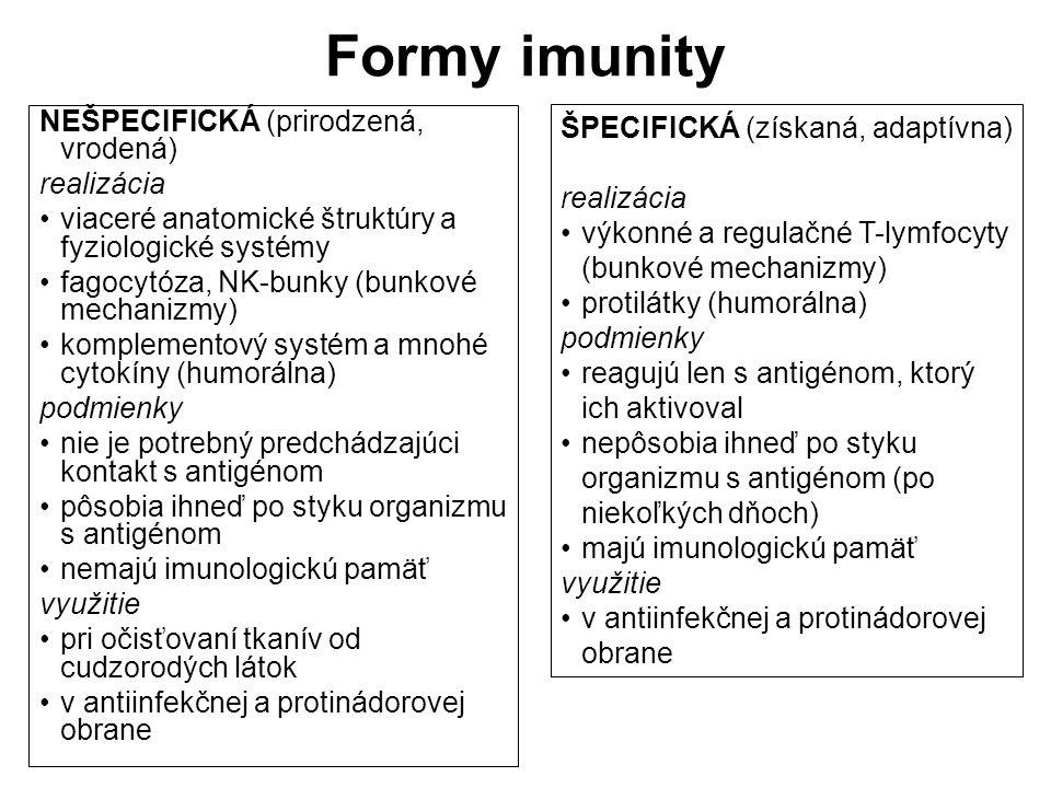 Formy imunity NEŠPECIFICKÁ (prirodzená, vrodená) realizácia