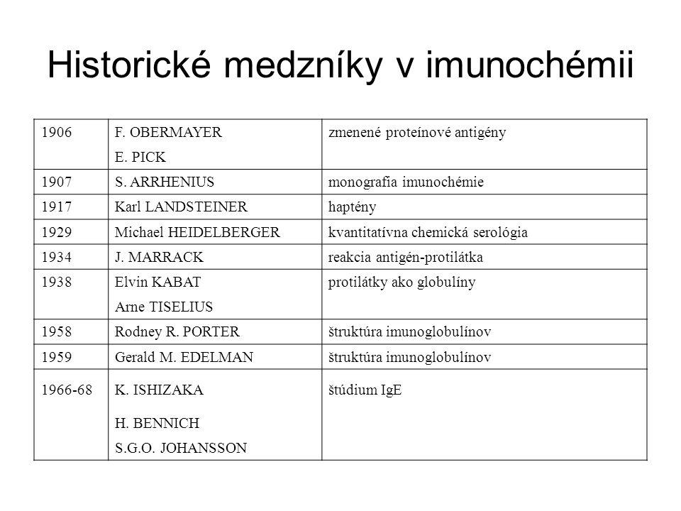Historické medzníky v imunochémii