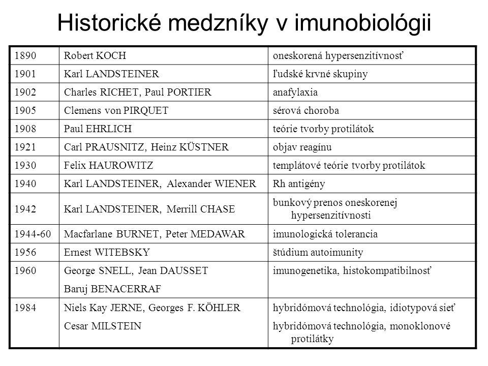 Historické medzníky v imunobiológii