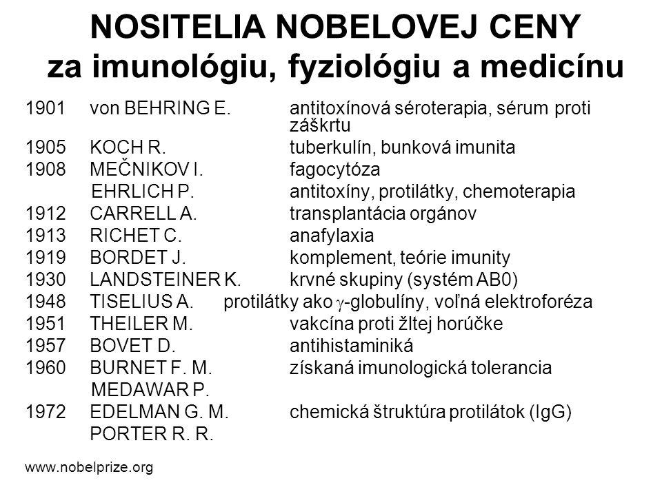 NOSITELIA NOBELOVEJ CENY za imunológiu, fyziológiu a medicínu