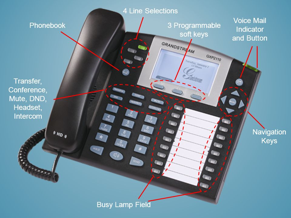 Voice Mail Indicator and Button Phonebook 3 Programmable soft keys