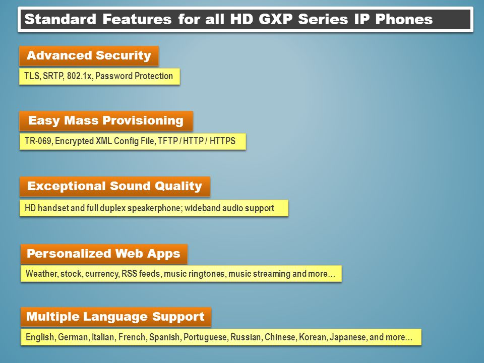 Standard Features for all HD GXP Series IP Phones