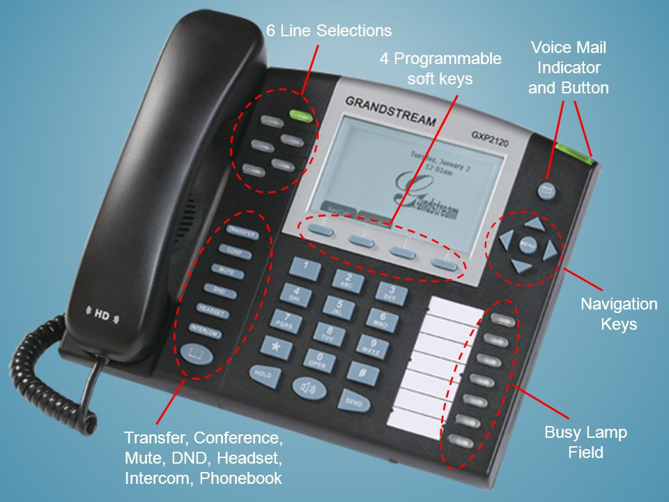 Voice Mail Indicator and Button 4 Programmable soft keys