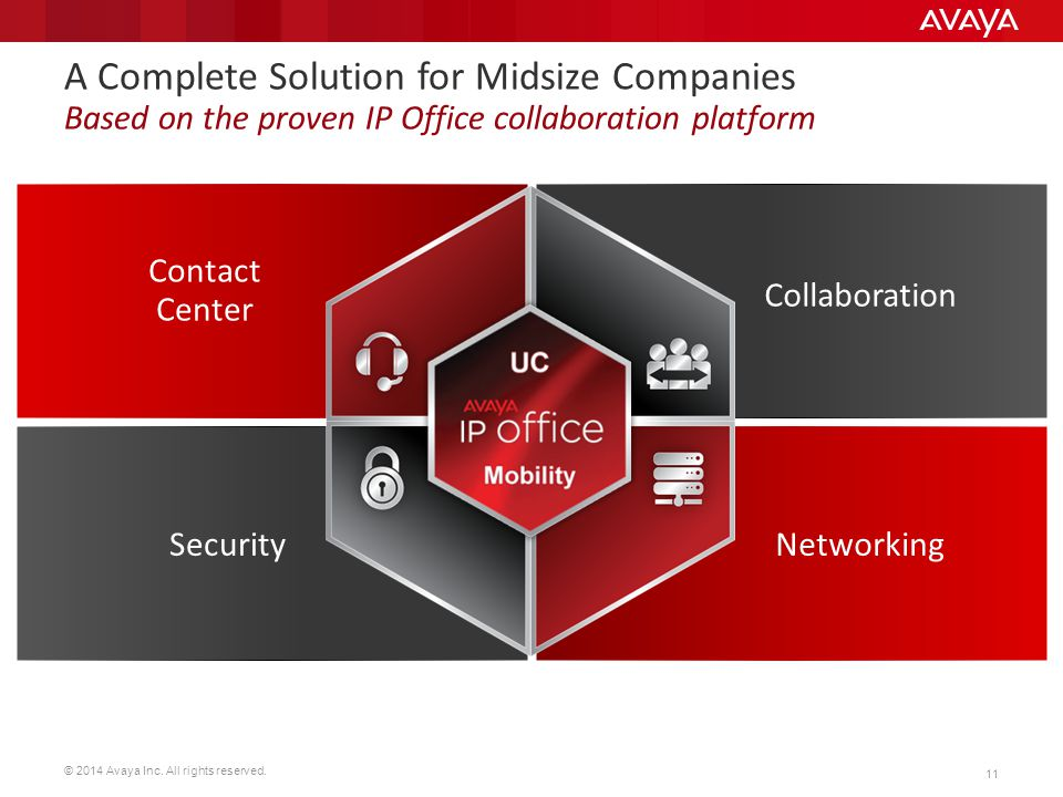 A Complete Solution for Midsize Companies Based on the proven IP Office collaboration platform