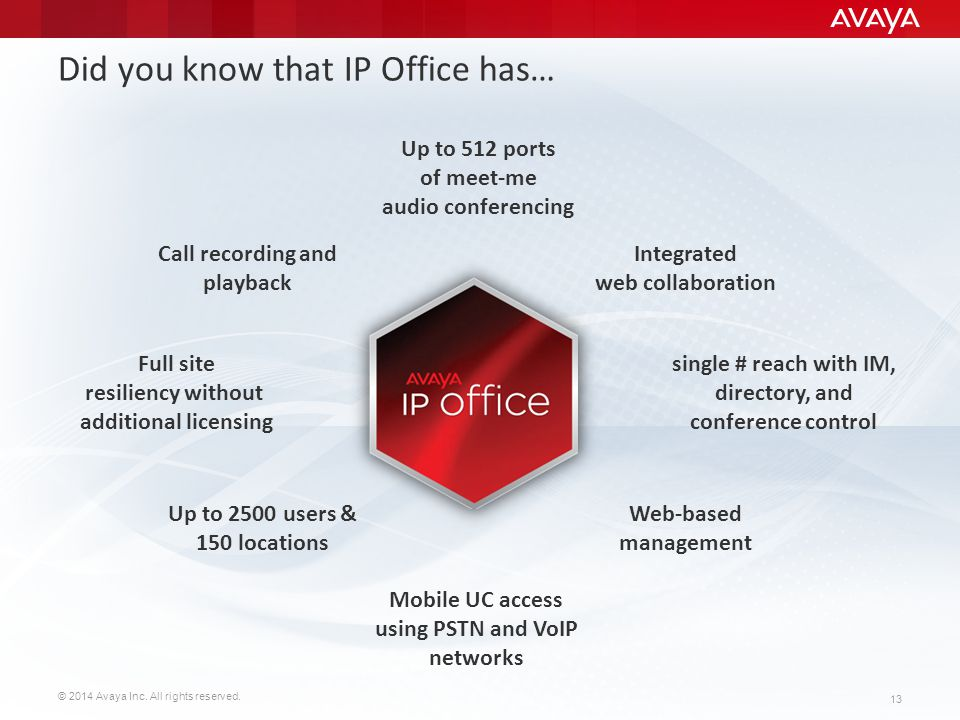 Did you know that IP Office has…
