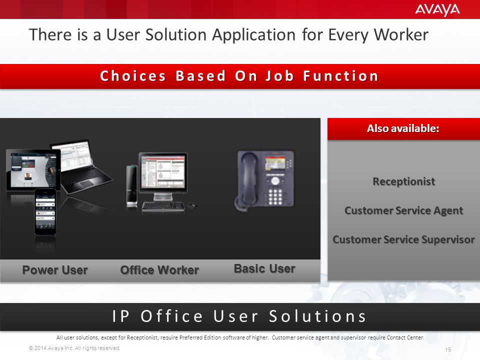 There is a User Solution Application for Every Worker