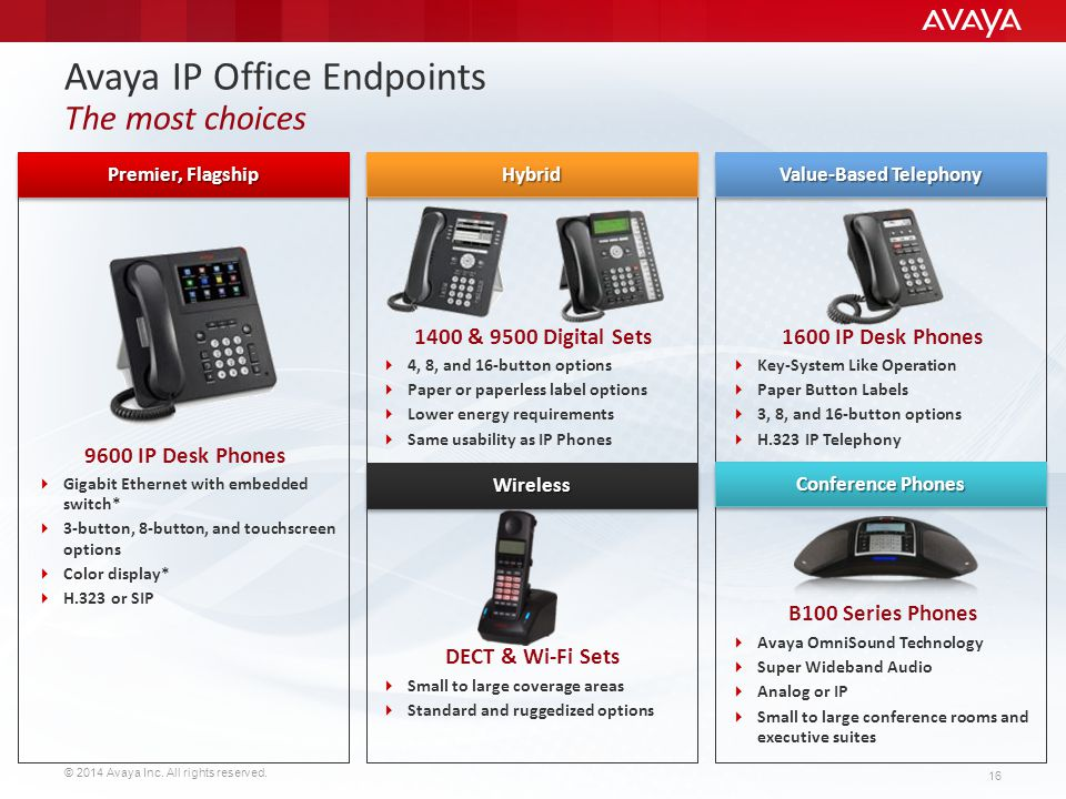 Avaya IP Office Endpoints The most choices