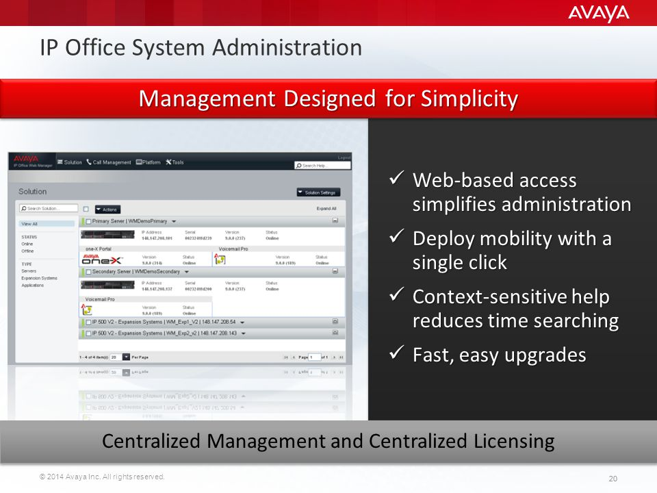 IP Office System Administration