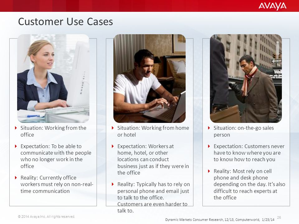 Customer Use Cases Situation: Working from the office