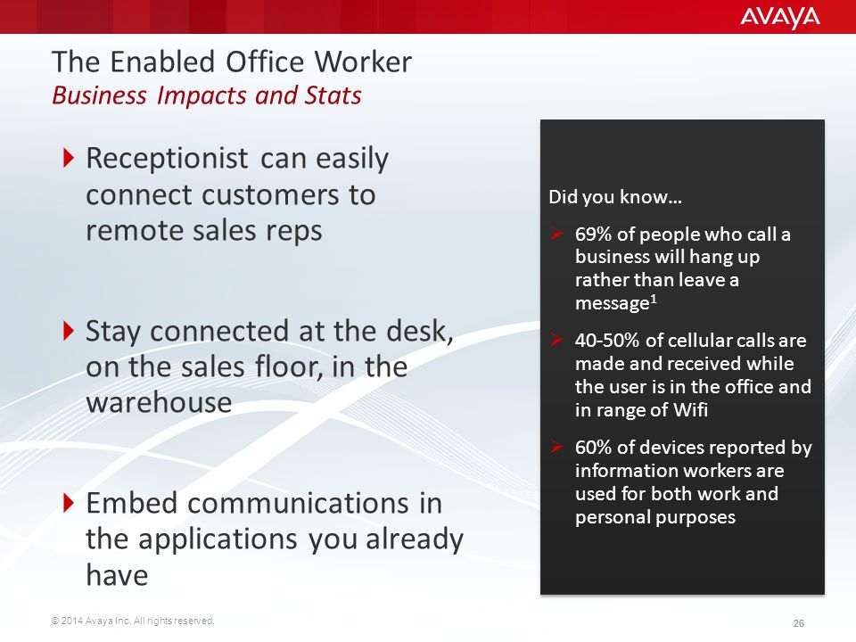 The Enabled Office Worker Business Impacts and Stats