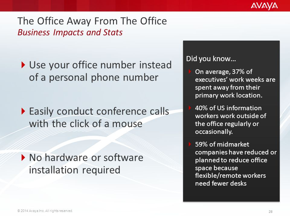 The Office Away From The Office Business Impacts and Stats