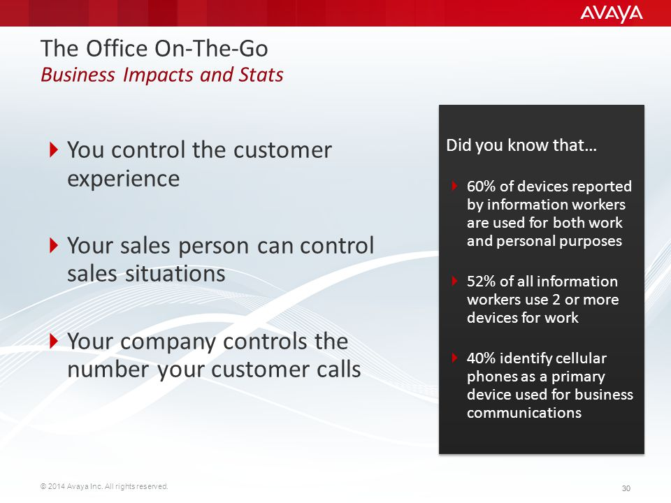 The Office On-The-Go Business Impacts and Stats
