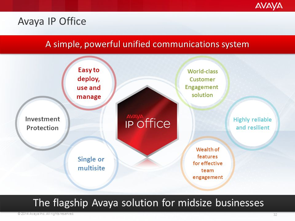 The flagship Avaya solution for midsize businesses