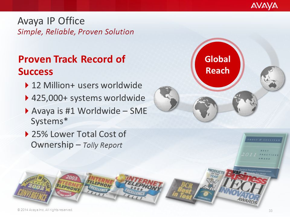 Avaya IP Office Simple, Reliable, Proven Solution