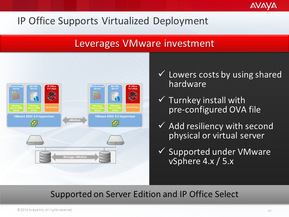 IP Office Supports Virtualized Deployment