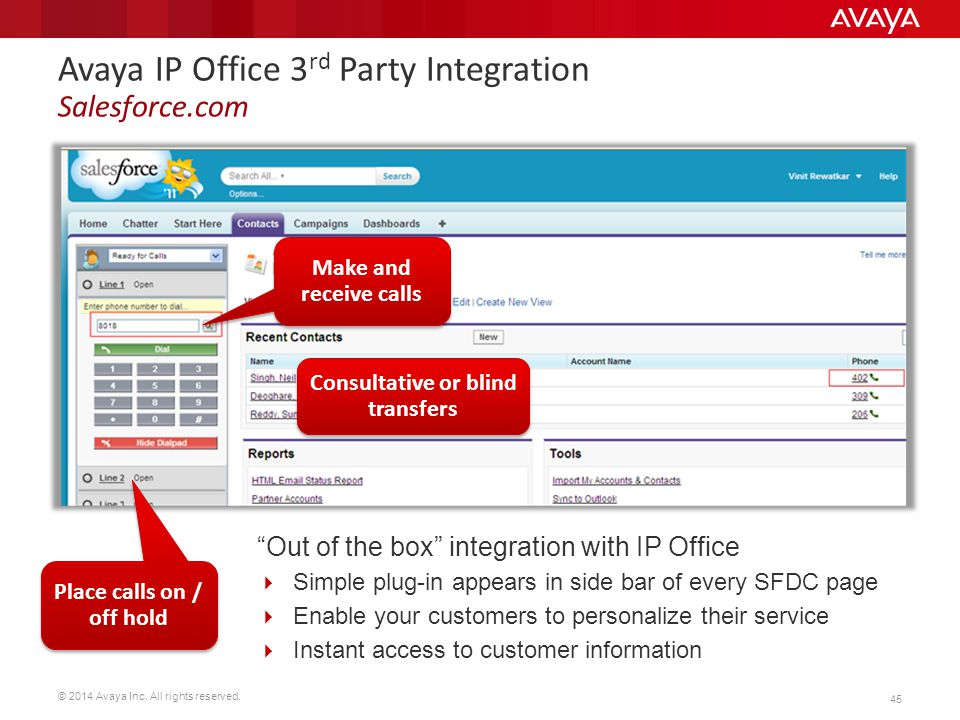 Avaya IP Office 3rd Party Integration Salesforce.com
