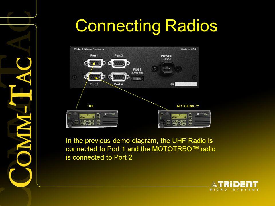 Connecting Radios UHF. MOTOTRBO™