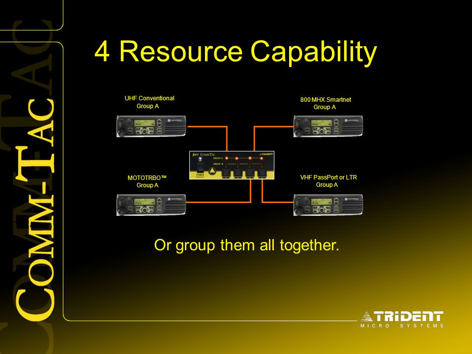 4 Resource Capability Or group them all together. UHF Conventional