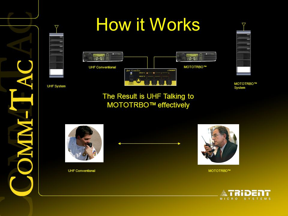 The Result is UHF Talking to MOTOTRBO™ effectively