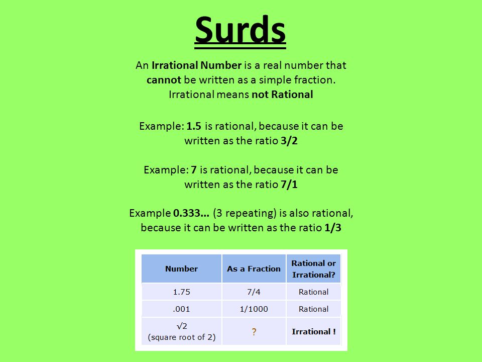 Surds An Irrational Number is a real number that cannot be written as a simple fraction. Irrational means not Rational.