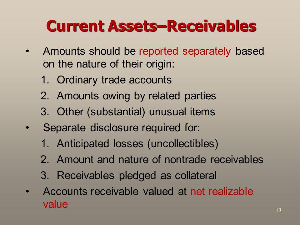 Current Assets–Receivables