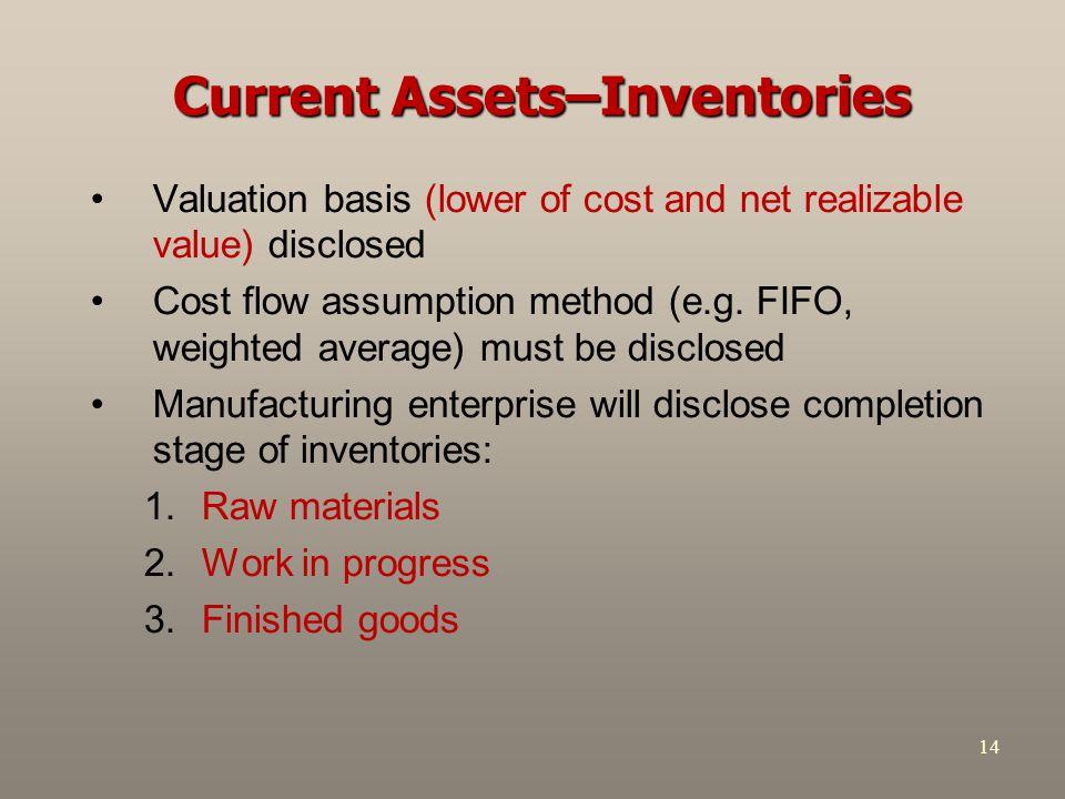 Current Assets–Inventories