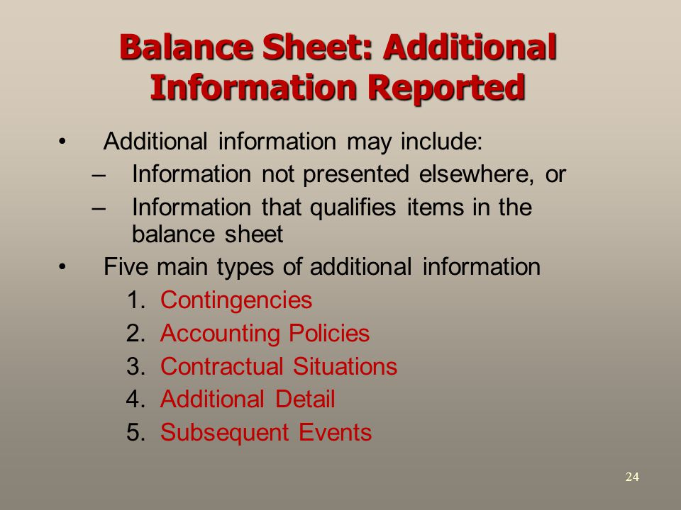 Balance Sheet: Additional Information Reported